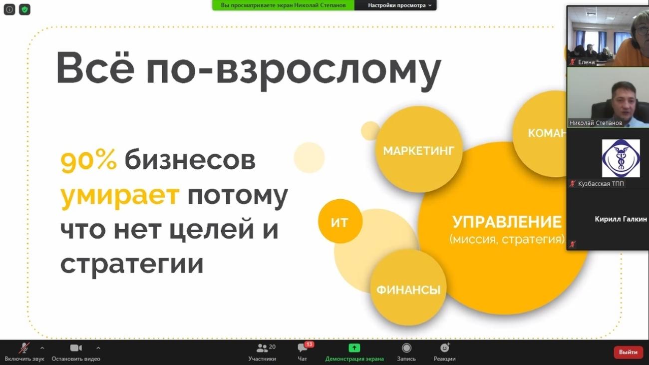 Онлайн-встреча в рамках программы Центра бизнес-наставничества Кузбасса